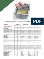 Sous Vide - Tabla de Temperaturas y Tiempos [the Complete Sous Vide Supreme Cookbook]