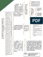 Esquema CUESTIONES DE VIDA O MUERTE.docx