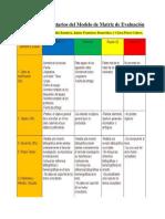 Datos complementarios de Matriz de Evaluación