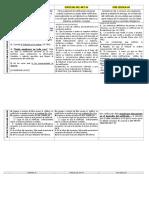 NOTIFIACIONES CUADRO (1).doc
