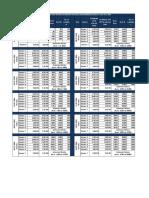 Schedule Round 1 Comedk Final PDF