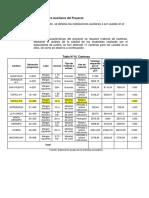 Instalaciones Auxiliares del Proyecto - ACRAQUIA.docx