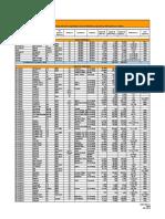 North America Merchant Hydrogen Plants Jan2016 MTD%2B