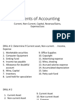 Fundamentals of Accountancy Business and Management