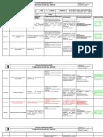 Planeacion de Clases Tecno-Infor 5