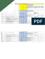 Cantidades y Localización Señalización Grupo 05