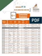Candidaturas CC