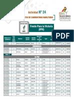 Candidaturas FPV