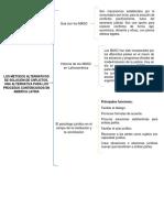 CUADRO SINOPTICO JURIDICA.docx
