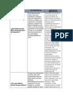 Estudio Del Caso Sayal _foro