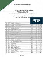 Specializarea Medicină Lista Candidaților Cu Media Finală Minim 5 Care Nu Au Ost Admiși