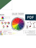 Teori Warna Ilmu Grafis