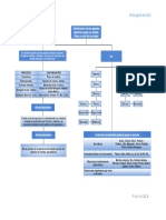 Mapa conseptual de agentes quimicos.docx