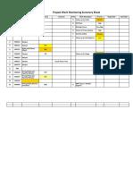 Project Monitoring Sheets