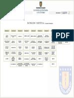 mallanutricion.pdf