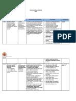 Planificacion Mate 5to Unidad 2 (3)