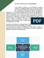 5 FUERZAS DE PORTER CALIDAD