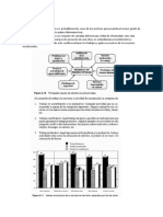 Introducción Admin. de Operaciones contrucción
