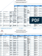 2.4.1 ADWEA Approved Vendor List.