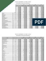 Chetilla - Cronograma de Adquisicion de Materiales