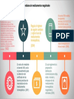 Normatividad colombiana de medicamentos magistrales (linea de tiempo).pptx