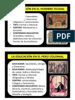Cuadros - Historia
