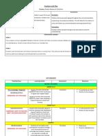 maths unit plan