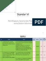 Perhitungan Borang Standar 6