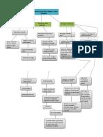Mapa Comparativo Medio Ambiente y Teoria Economica