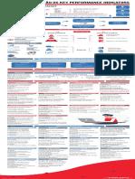 1543856406Infografico_Completo_de_KPIs_-_Siteware.pdf