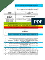 Diagnostico ISO 9001-2015