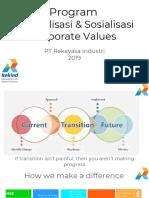 Program Internalisasi Budaya 2019 2