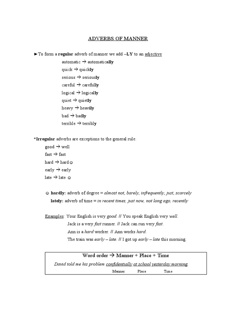Adverbs Of Manner And Degree