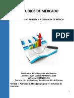 ESTUDIOS DE MERCADO UNADM