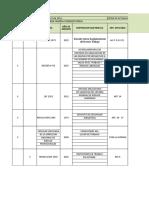 Matriz Requisitos Legales- Diana Cuadrado