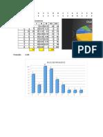 Ejercicios de Estadística descriptiva
