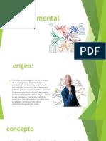 4_mapa Mental Desarrollo Cognitivo Final