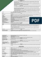 Protcolo de evaluación Persona Bajo la lluvia.docx