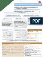 Flow_Chart.pdf