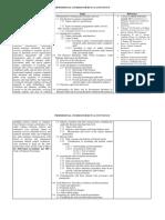 Course Description for Prof Courses Matrix Form