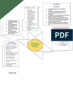 Génesis León PDF