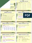 Data Management and Statistical Analysis - Descriptive Statistics