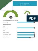 Excel 2010 Basic Level Sample Report