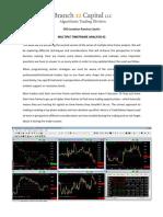 Multiple Timeframe Analysis 2