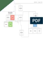 MapaDeSitioDeLucidchart.pdf