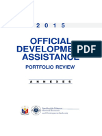 CY 2015 ODA Portfolio Review Report Annexes