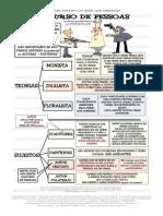 CONCURSO DE PESSOAS.pdf