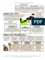 ERRO DE TIPO X ERRO DE PROIBIÇÃO.pdf