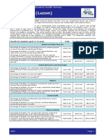 Philippines Luzon Gshs 2007 Fact Sheet