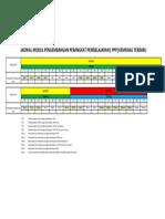 Jadwal Modul Pengembangan Perangkat Pembelajaran ( Ppp) Kemenag Terbaru